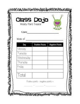 Class Dojo- Behavior Management Tools