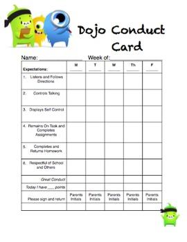 Class Dojo Behavior Recording Logs