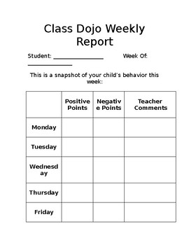Class Dojo Behavior Report