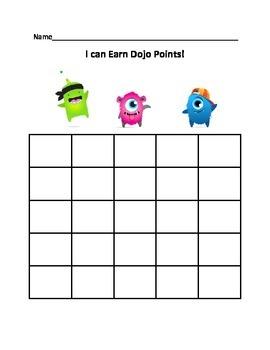 Class Dojo Graphing Sheet (125 Points)