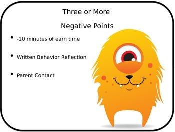 Class Dojo Negative Behavior Poster