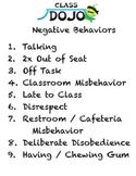 Class Dojo Negative Behaviors List