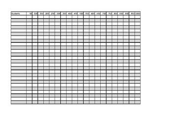 Class Dojo Point Checklist