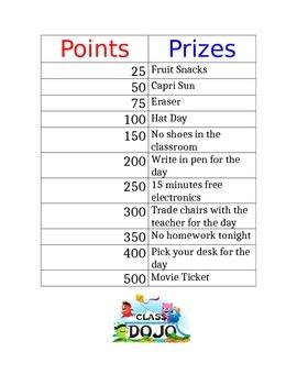 Dojo Point Prizes Worksheets & Teaching Resources | TpT