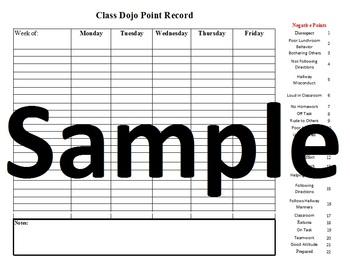 Class Dojo Point Record Chart