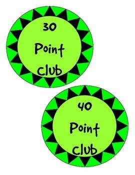 Class Dojo Point Reward System