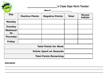 Class Dojo Point Tracker