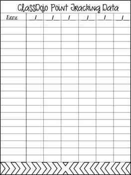 ClassDojo Point Tracking Sheet