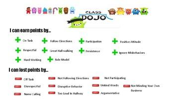 Class Dojo Points