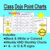 Class Dojo Points Charts, Monthly and Weekly