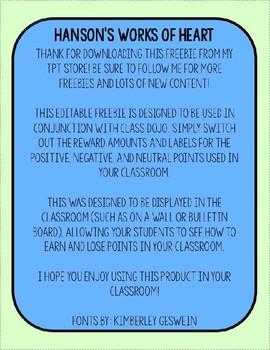 Class Dojo Points Plates (Editable)