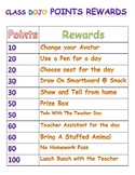 Class Dojo Points Reward Chart