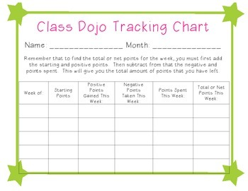 Class Dojo Points Tracking Chart