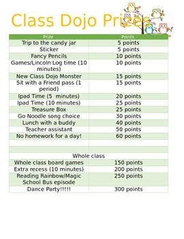 Class Dojo Prize List