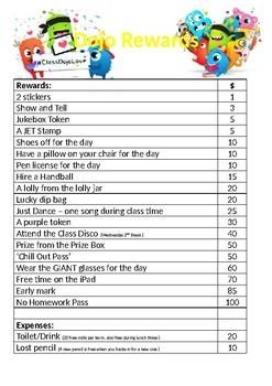Class Dojo Reward Chart - editable