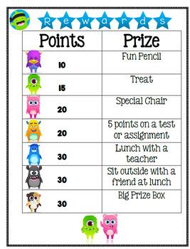 Editable Class Dojo Reward Poster