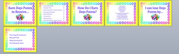 Class Dojo Reward Posters