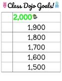 Class Dojo Reward Tracking Chart