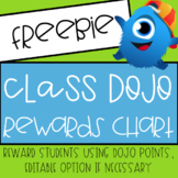 Class Dojo Rewards Editable