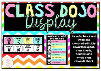 Class Dojo Rewards Display Bulletin Board FREEBIE