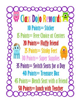 Class Dojo Rewards Incentives Poster