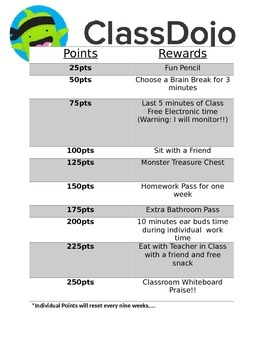 Class Dojo Rewards Point Poster