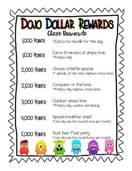 Class Dojo Rewards Posters
