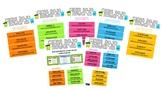 Class Dojo Rewards Posters Bundle EDITABLE