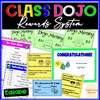 Class Dojo Rewards System Editable