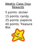 Class Dojo Rewards and Consequences Poster