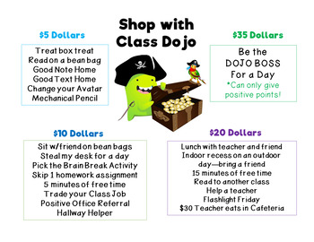 Class Dojo Store Menu (Editable)