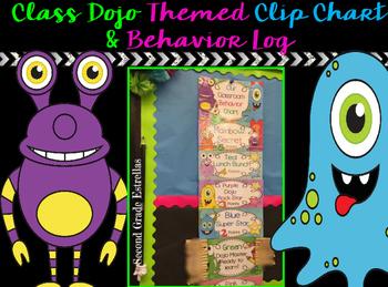 Class Dojo Themed Behavior Clip Chart & Weekly Chart