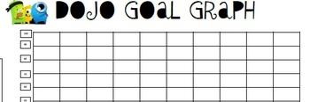 Class Dojo Tracking Graph