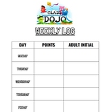 Class Dojo Weekly Log