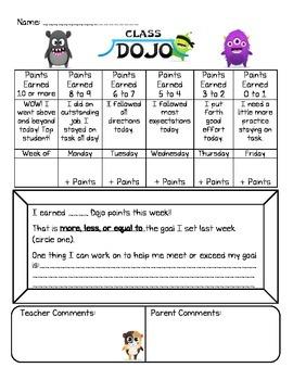 Class Dojo Weekly Recording Sheet