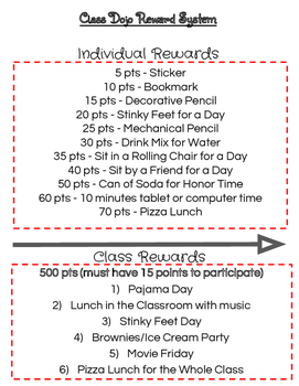 Class Dojo Weekly Rewards and Daily/Weekly Report