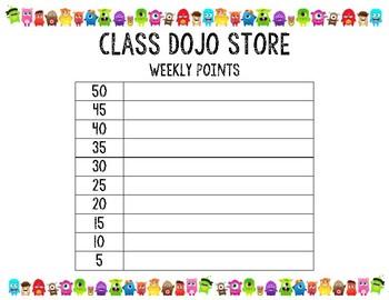 Class Dojo Weekly Store