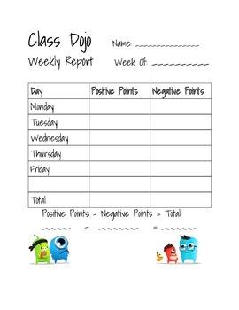 Class Dojo-Weekly Summary