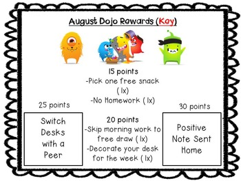 Class Dojo Rewards (Covers Full Year)
