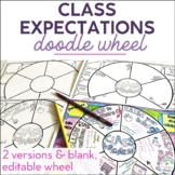 Class Expectations Wheel