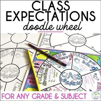 Class Expectations Wheel