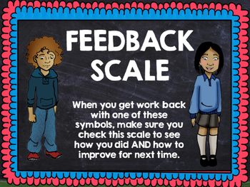 Class Feedback Scale Chalkboard Theme