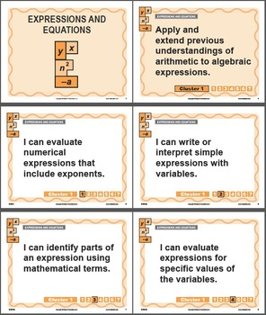 Grade 6 Class Goal Signs for Common Core Math Standards