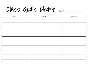 Class Goals Chart