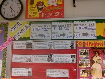 TEKS Class Goals Display
