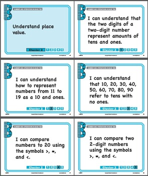 Grade 1 Class Goal Signs for Common Core Math Standards