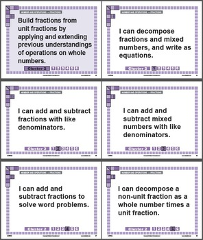 Grade 4 Class Goal Signs for Common Core Math Standards