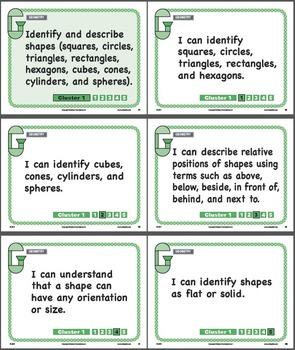 Grade K Kindergarten Class Goal Signs for Common Core Math Standards