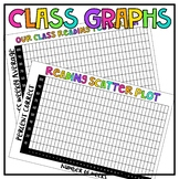 Data Wall | Class Graphs and Scatter Plots