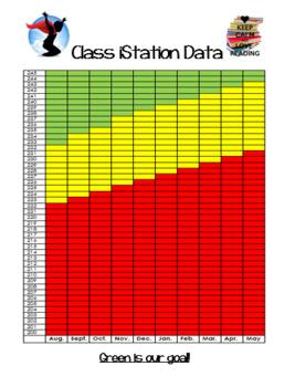 Class IStation Progress Chart